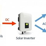 Sistem fotovoltaic on-grid - 3.24 kwp monofazat SOLAX AIR